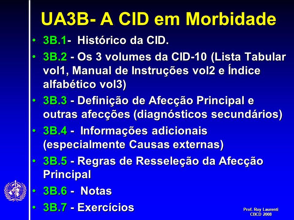 Prof. Ruy Laurenti CBCD 2008 UA3B- A CID em Morbidade 3B.1- Histórico da CID.3B.1- Histórico da CID. 3B.2 - Os 3 volumes da CID-10 (Lista Tabular vol1