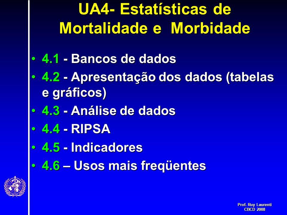 Prof. Ruy Laurenti CBCD 2008 UA4- Estatísticas de Mortalidade e Morbidade 4.1 - Bancos de dados4.1 - Bancos de dados 4.2 - Apresentação dos dados (tab