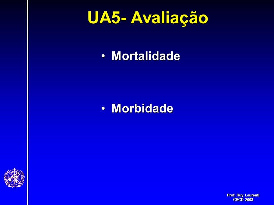 Prof. Ruy Laurenti CBCD 2008 UA5- Avaliação MortalidadeMortalidade MorbidadeMorbidade