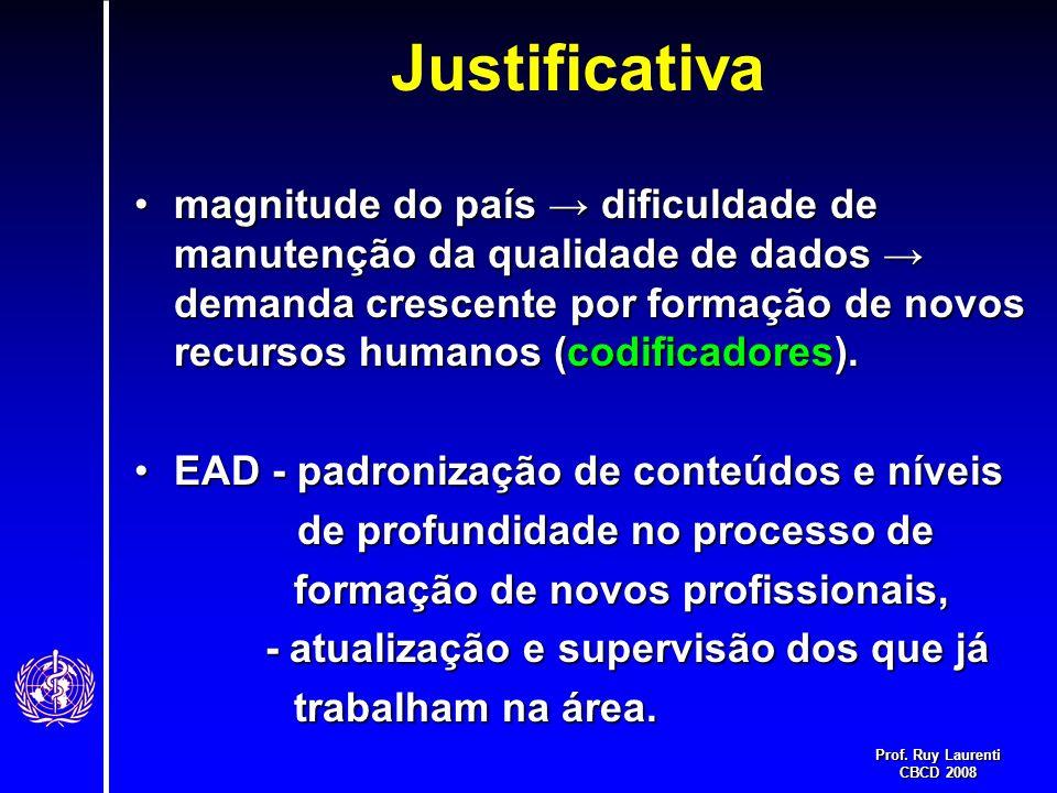 Prof. Ruy Laurenti CBCD 2008 Justificativa magnitude do país dificuldade de manutenção da qualidade de dados demanda crescente por formação de novos r