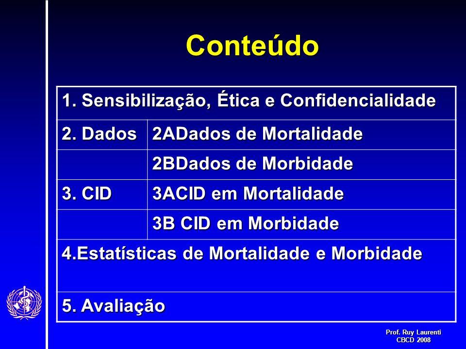 Prof. Ruy Laurenti CBCD 2008 Conteúdo 1. Sensibilização, Ética e Confidencialidade 2. Dados 2ADados de Mortalidade 2BDados de Morbidade 3. CID 3ACID e