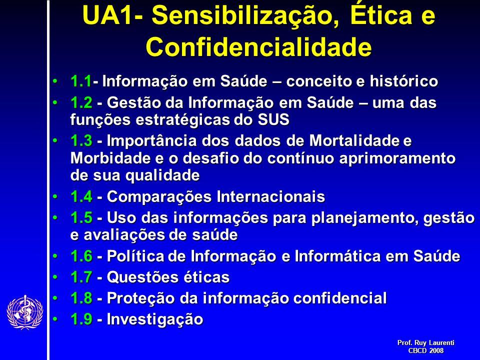 Prof. Ruy Laurenti CBCD 2008 UA1- Sensibilização, Ética e Confidencialidade 1.1- Informação em Saúde – conceito e histórico1.1- Informação em Saúde –
