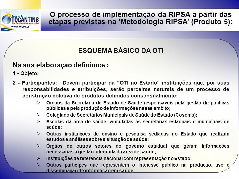 O processo de implementação da RIPSA a partir das etapas previstas na Metodologia RIPSA (Produto 5): ESQUEMA BÁSICO DA OTI Na sua elaboração definimos