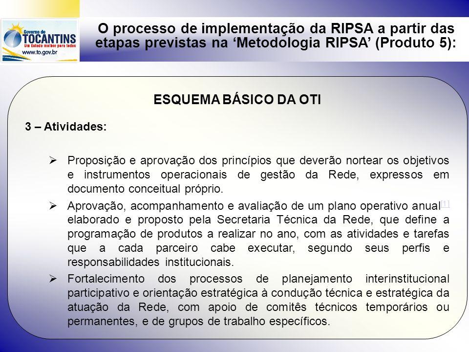 O processo de implementação da RIPSA a partir das etapas previstas na Metodologia RIPSA (Produto 5): ESQUEMA BÁSICO DA OTI 3 – Atividades: Proposição