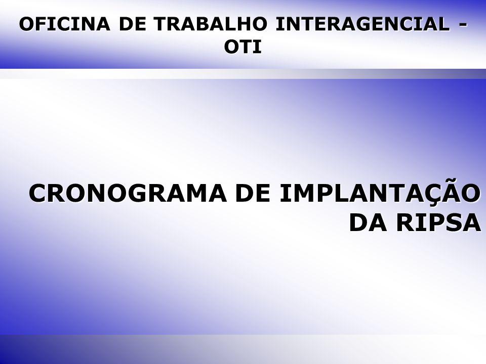 O processo de implementação da RIPSA a partir das etapas previstas na Metodologia RIPSA (Produto 5): OFICINA DE TRABALHO INTERAGENCIAL - OTI CRONOGRAM