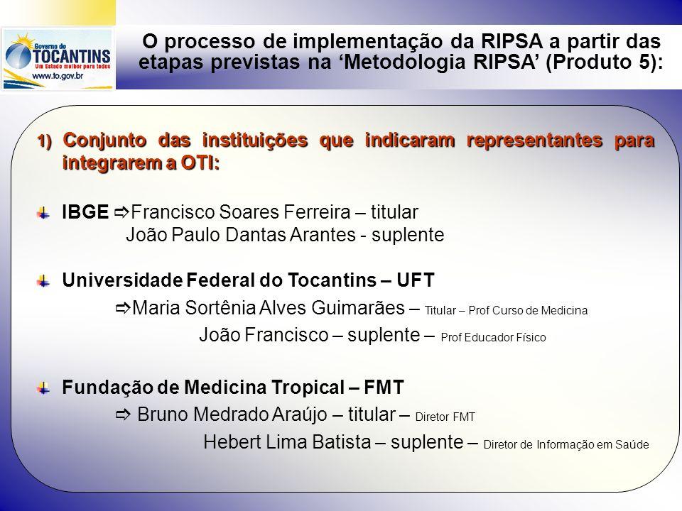 O processo de implementação da RIPSA a partir das etapas previstas na Metodologia RIPSA (Produto 5): 1) Conjunto das instituições que indicaram representantes para integrarem a OTI: Secretaria de Planejamento - SEPLAN Eunice Gomes de Azevedo - titular – Dir.