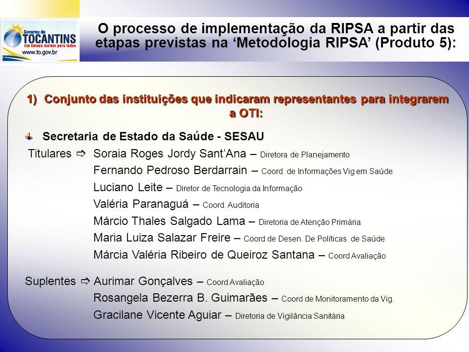 O processo de implementação da RIPSA a partir das etapas previstas na Metodologia RIPSA (Produto 5): 1)Conjunto das instituições que indicaram represe
