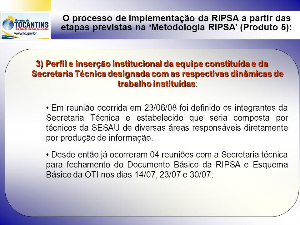 O processo de implementação da RIPSA a partir das etapas previstas na Metodologia RIPSA (Produto 5): 3) Perfil e inserção institucional da equipe cons