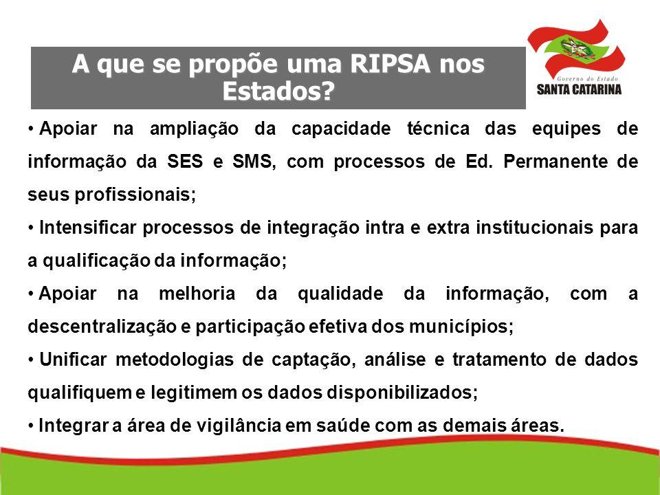 A que se propõe uma RIPSA nos Estados? Apoiar na ampliação da capacidade técnica das equipes de informação da SES e SMS, com processos de Ed. Permanen