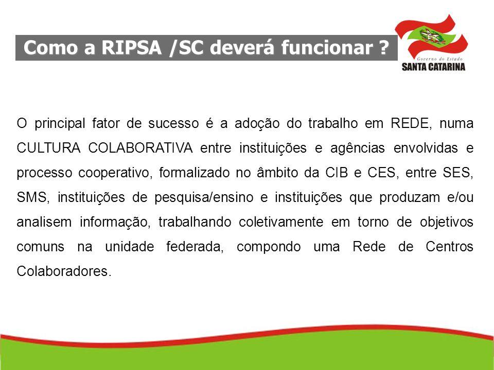 Como a RIPSA /SC deverá funcionar ? O principal fator de sucesso é a adoção do trabalho em REDE, numa CULTURA COLABORATIVA entre instituições e agênci