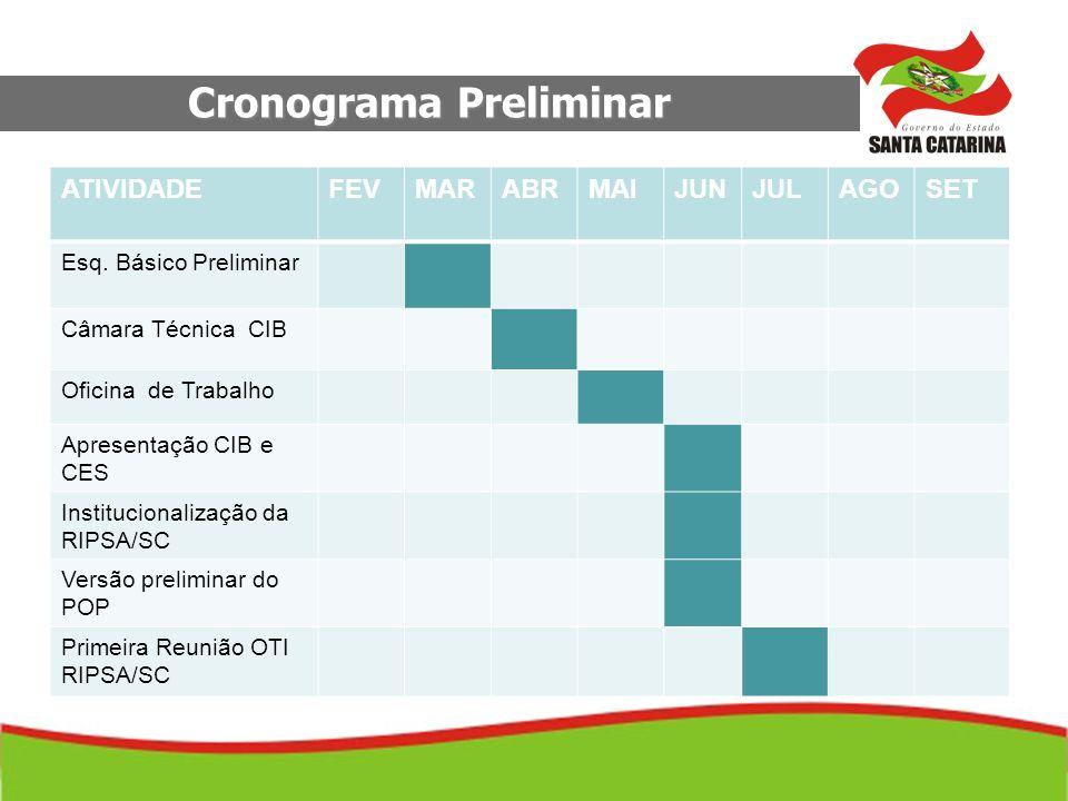 Cronograma Preliminar ATIVIDADEFEVMARABRMAIJUNJULAGOSET Esq.