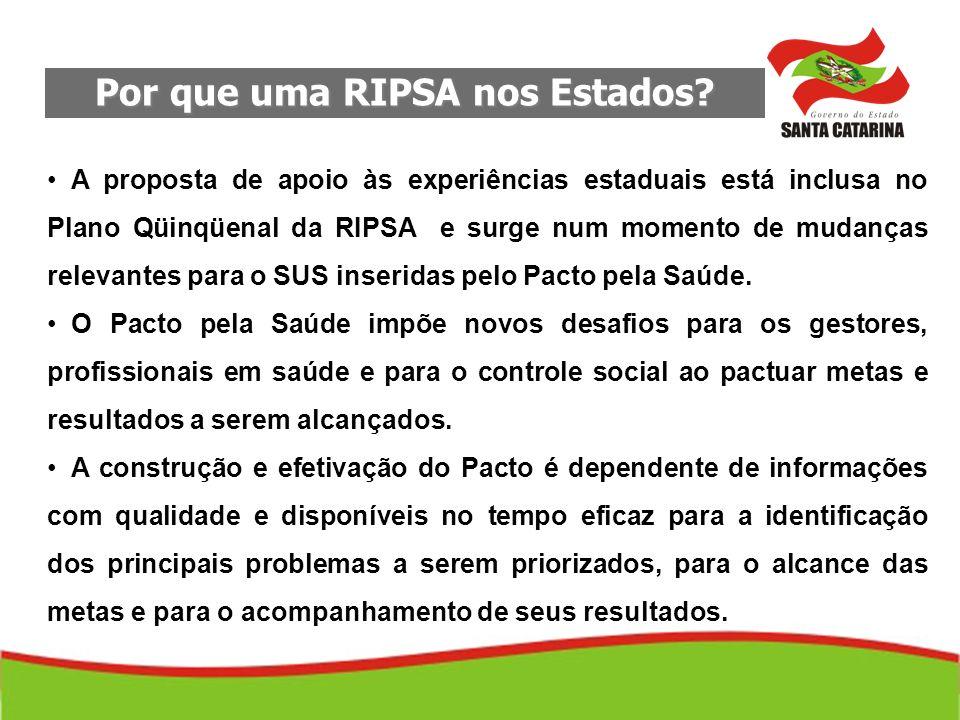Por que uma RIPSA nos Estados? A proposta de apoio às experiências estaduais está inclusa no Plano Qüinqüenal da RIPSA e surge num momento de mudanças