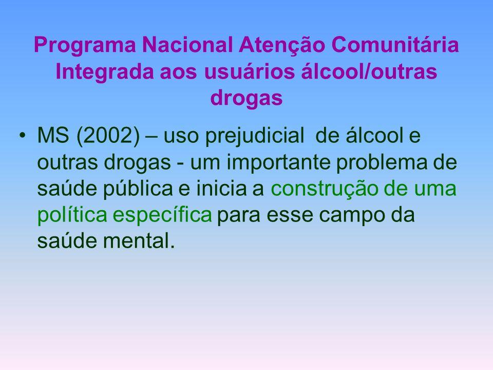 Programa Nacional Atenção Comunitária Integrada aos usuários álcool/outras drogas MS (2002) – uso prejudicial de álcool e outras drogas - um important