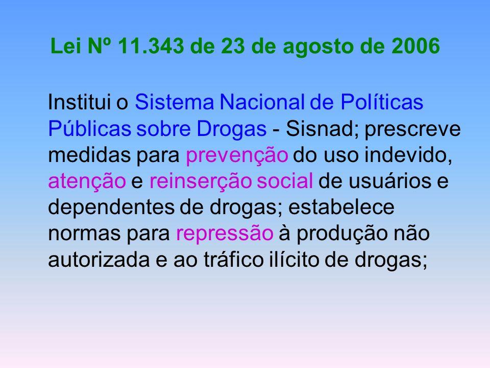 Lei Nº 11.343 de 23 de agosto de 2006 Institui o Sistema Nacional de Políticas Públicas sobre Drogas - Sisnad; prescreve medidas para prevenção do uso