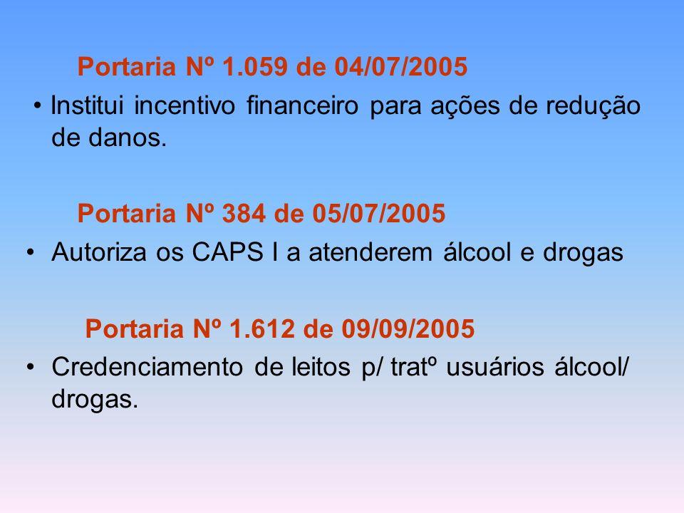 Portaria Nº 1.059 de 04/07/2005 Institui incentivo financeiro para ações de redução de danos. Portaria Nº 384 de 05/07/2005 Autoriza os CAPS I a atend