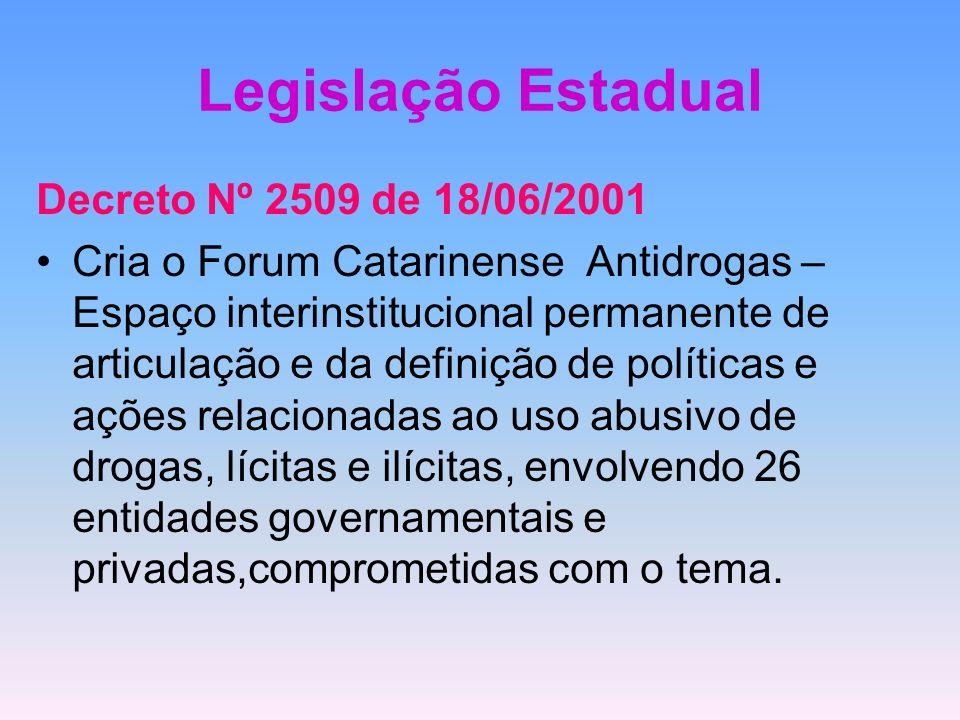 Legislação Estadual Decreto Nº 2509 de 18/06/2001 Cria o Forum Catarinense Antidrogas – Espaço interinstitucional permanente de articulação e da defin