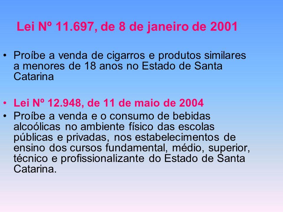 Lei Nº 11.697, de 8 de janeiro de 2001 Proíbe a venda de cigarros e produtos similares a menores de 18 anos no Estado de Santa Catarina Lei Nº 12.948,