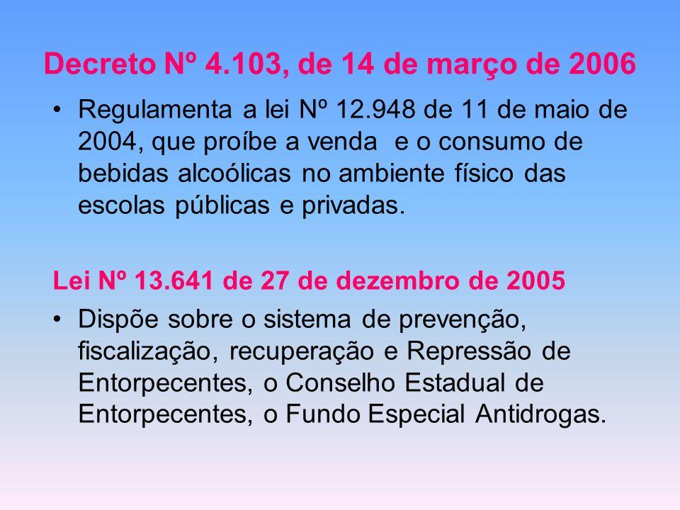 Decreto Nº 4.103, de 14 de março de 2006 Regulamenta a lei Nº 12.948 de 11 de maio de 2004, que proíbe a venda e o consumo de bebidas alcoólicas no am