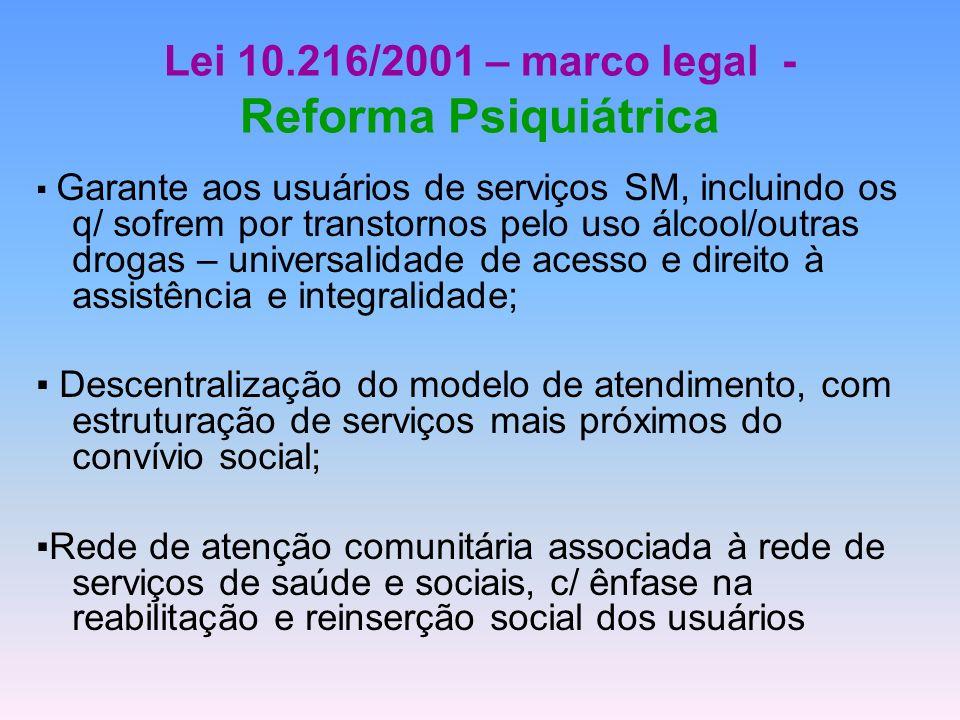 Lei 10.216/2001 – marco legal - Reforma Psiquiátrica Garante aos usuários de serviços SM, incluindo os q/ sofrem por transtornos pelo uso álcool/outra