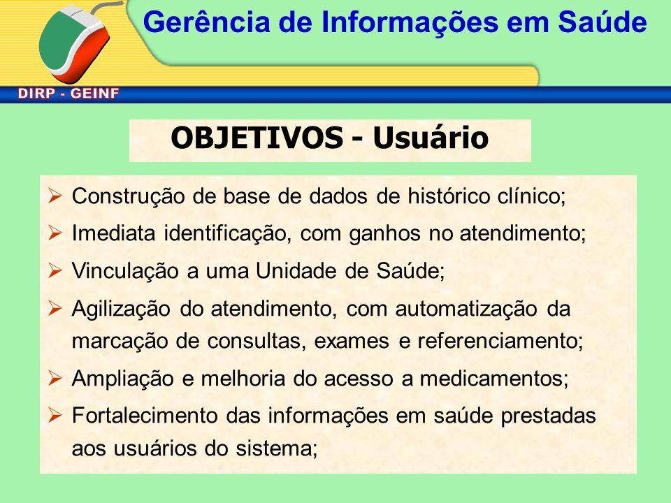 Gerência de Informações em Saúde OBJETIVOS - Usuário Construção de base de dados de histórico clínico; Imediata identificação, com ganhos no atendimen