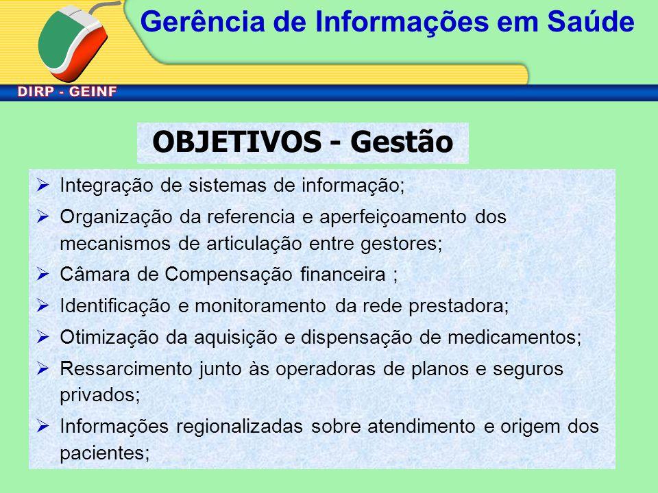 Gerência de Informações em Saúde OBJETIVOS - Gestão Integração de sistemas de informação; Organização da referencia e aperfeiçoamento dos mecanismos d