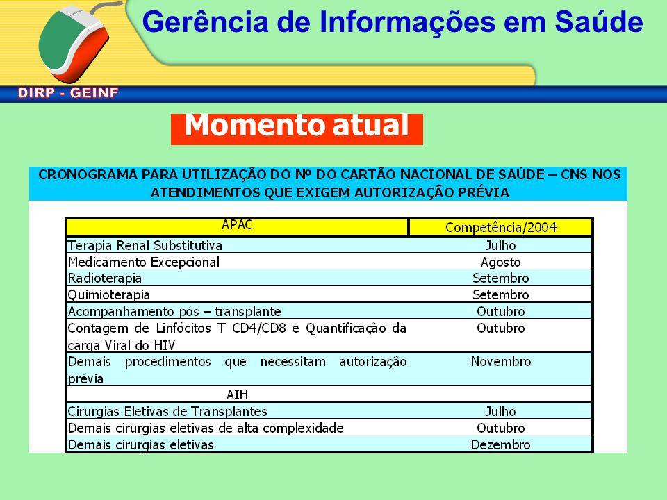 Gerência de Informações em Saúde Momento atual