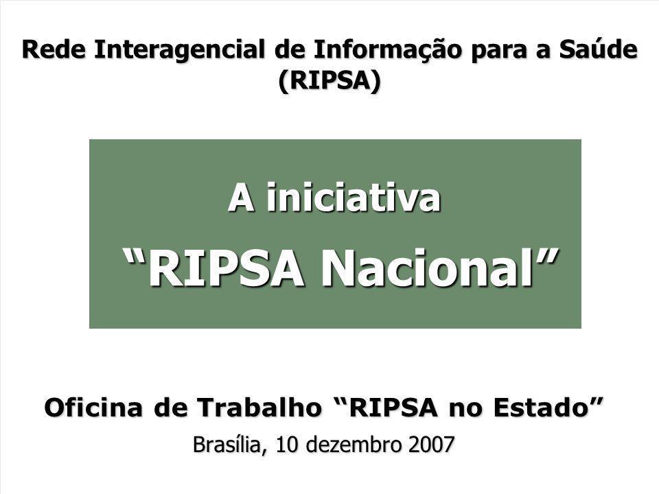 Rede Interagencial de Informação para a Saúde (RIPSA) Oficina de Trabalho RIPSA no Estado Brasília, 10 dezembro 2007 A iniciativa RIPSA Nacional RIPSA