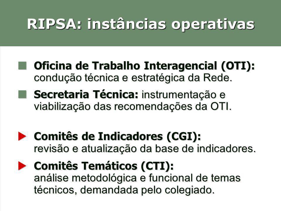 RIPSA: instâncias operativas Oficina de Trabalho Interagencial (OTI): condução técnica e estratégica da Rede. Oficina de Trabalho Interagencial (OTI):