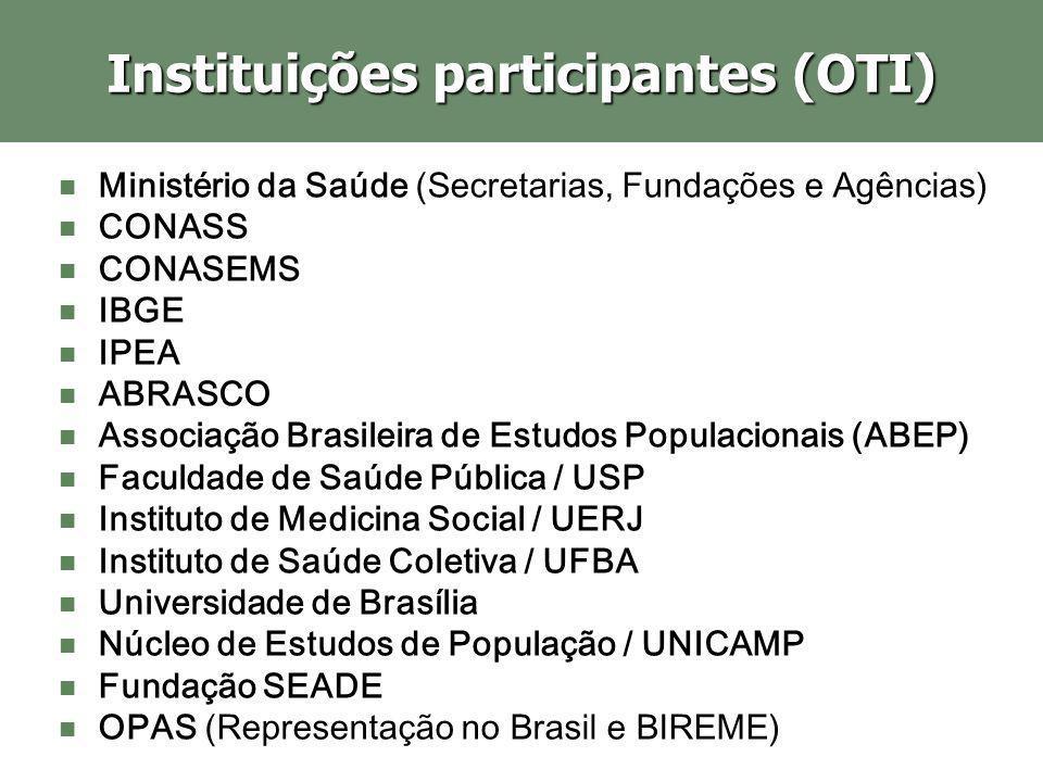 Instituições participantes (OTI) Ministério da Saúde (Secretarias, Fundações e Agências) CONASS CONASEMS IBGE IPEA ABRASCO Associação Brasileira de Es