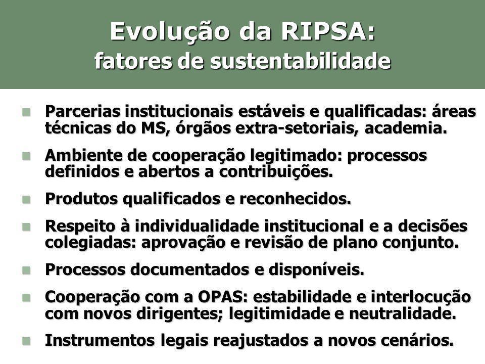 Evolução da RIPSA: fatores de sustentabilidade Parcerias institucionais estáveis e qualificadas: áreas técnicas do MS, órgãos extra-setoriais, academi