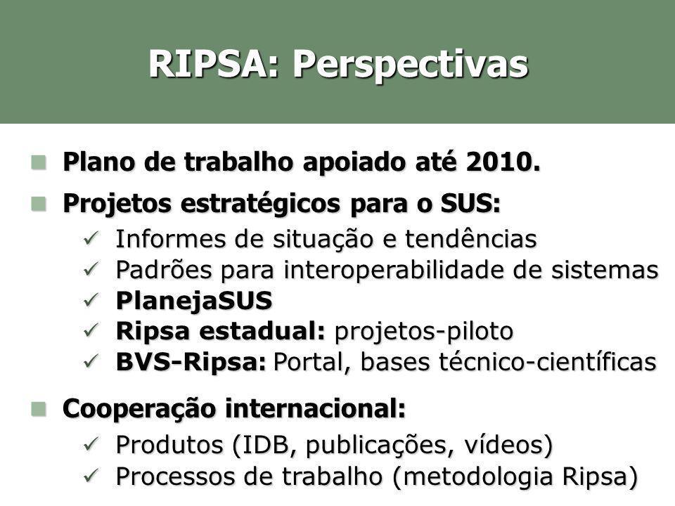 RIPSA: Perspectivas Plano de trabalho apoiado até 2010. Plano de trabalho apoiado até 2010. Projetos estratégicos para o SUS: Projetos estratégicos pa