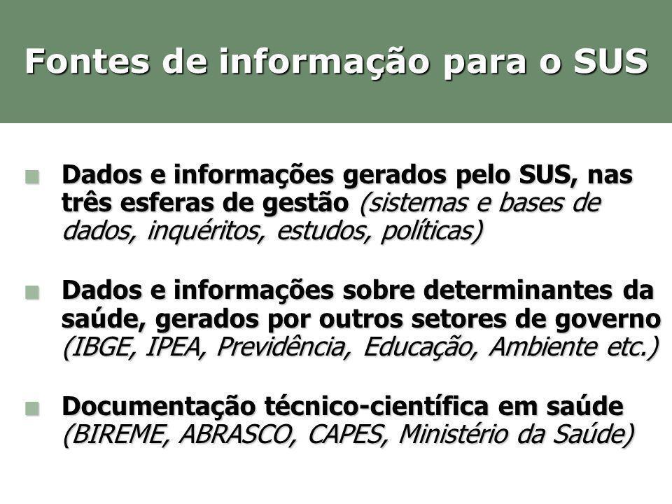Dados e informações gerados pelo SUS, nas três esferas de gestão (sistemas e bases de dados, inquéritos, estudos, políticas) Dados e informações gerad