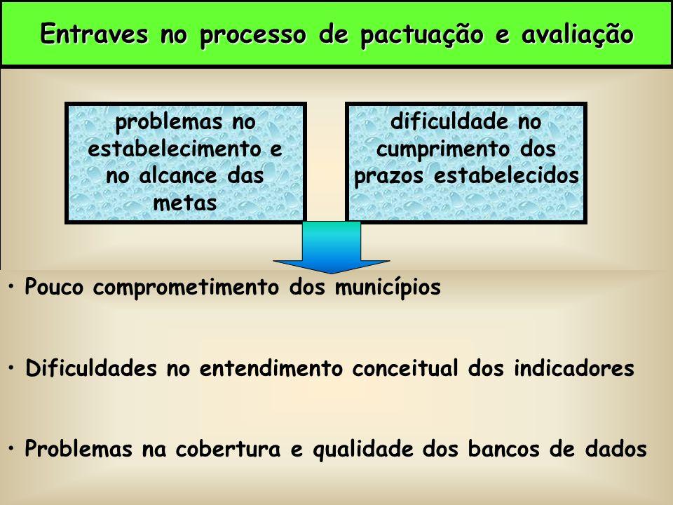 Entraves no processo de pactuação e avaliação dificuldade no cumprimento dos prazos estabelecidos problemas no estabelecimento e no alcance das metas