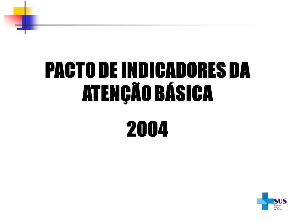 PACTO DE INDICADORES DA ATENÇÃO BÁSICA 2004