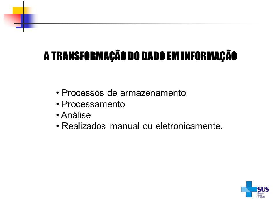 Processos de armazenamento Processamento Análise Realizados manual ou eletronicamente. A TRANSFORMAÇÃO DO DADO EM INFORMAÇÃO