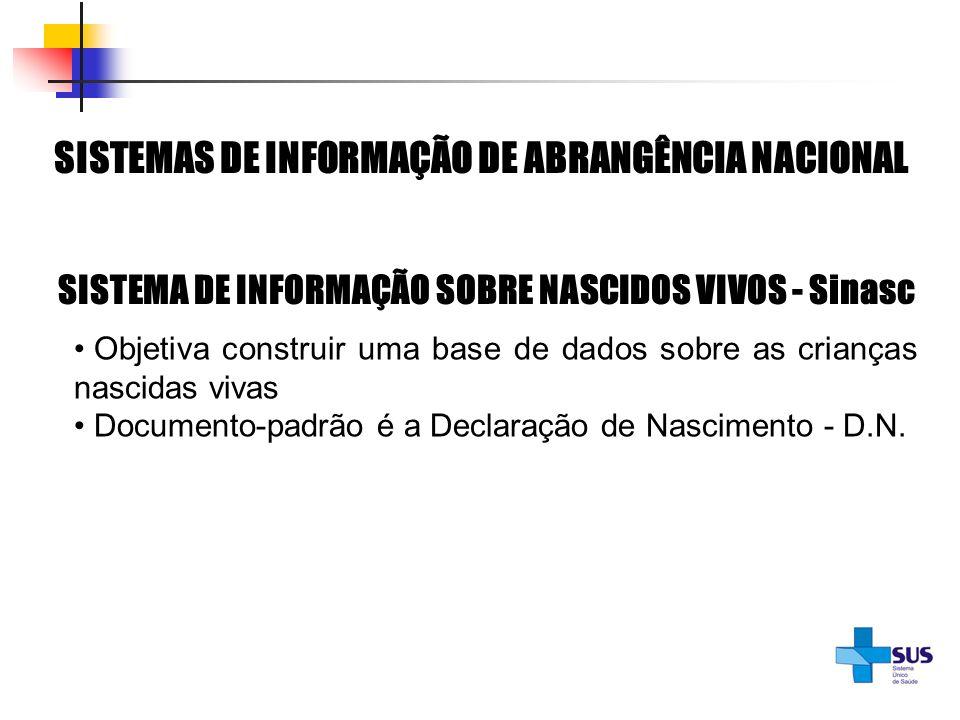 SISTEMAS DE INFORMAÇÃO DE ABRANGÊNCIA NACIONAL SISTEMA DE INFORMAÇÃO SOBRE NASCIDOS VIVOS - Sinasc Objetiva construir uma base de dados sobre as crian