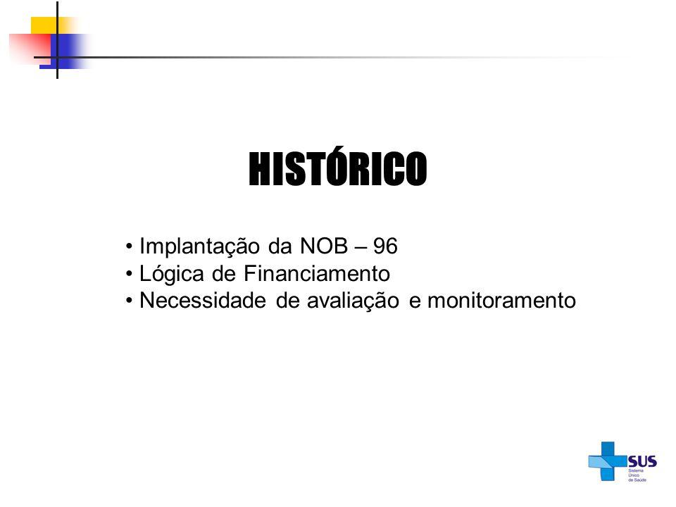 HISTÓRICO Implantação da NOB – 96 Lógica de Financiamento Necessidade de avaliação e monitoramento