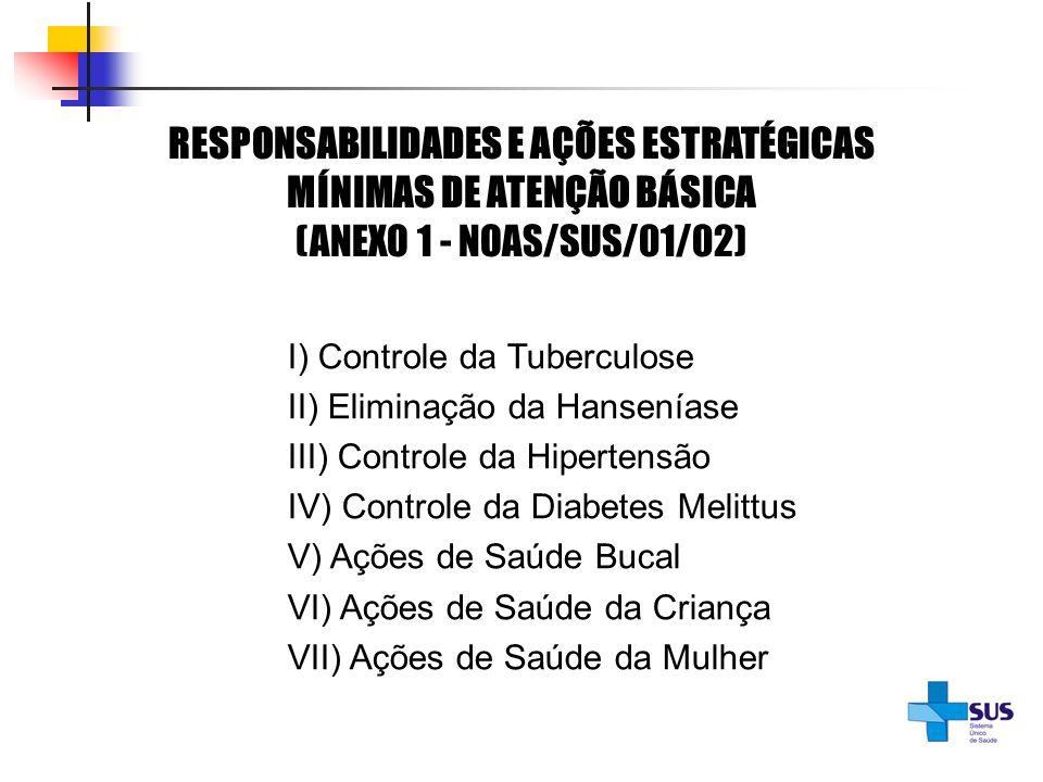 RESPONSABILIDADES E AÇÕES ESTRATÉGICAS MÍNIMAS DE ATENÇÃO BÁSICA (ANEXO 1 - NOAS/SUS/01/02) I) Controle da Tuberculose II) Eliminação da Hanseníase II
