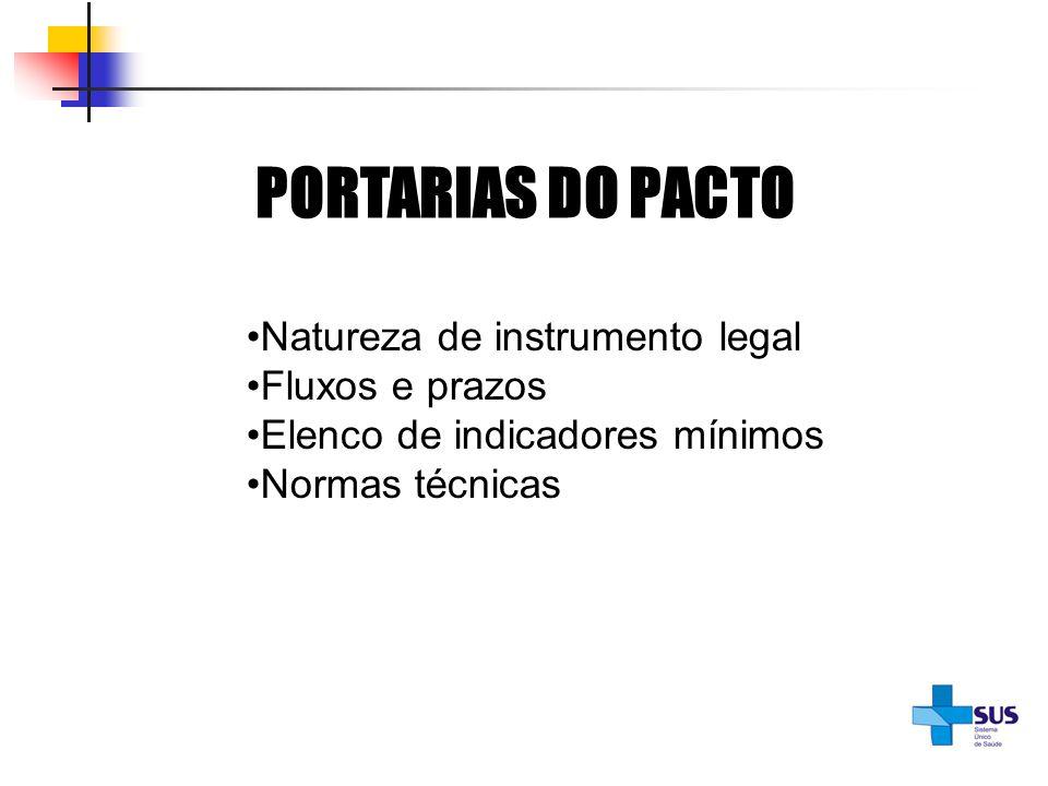 PORTARIAS DO PACTO Natureza de instrumento legal Fluxos e prazos Elenco de indicadores mínimos Normas técnicas