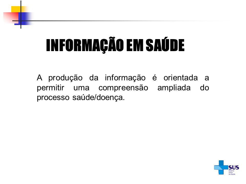 INFORMAÇÃO EM SAÚDE A produção da informação é orientada a permitir uma compreensão ampliada do processo saúde/doença.