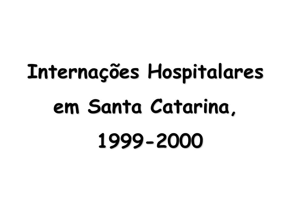 Internações Hospitalares em Santa Catarina, 1999-2000 1999-2000