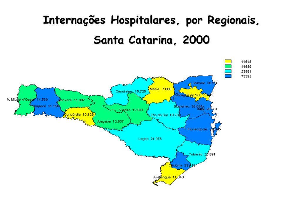 Internações Hospitalares, por Regionais, Santa Catarina, 2000