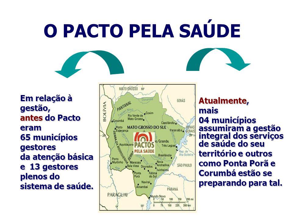 O PACTO PELA SAÚDE Em relação à gestão, antes do Pacto eram 65 municípios gestores da atenção básica e 13 gestores plenos do sistema de saúde. Atualme