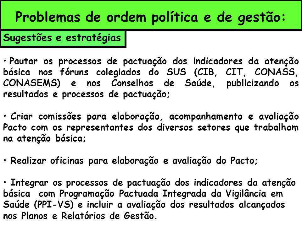 Sugestões e estratégias Pautar os processos de pactuação dos indicadores da atenção básica nos fóruns colegiados do SUS (CIB, CIT, CONASS, CONASEMS) e
