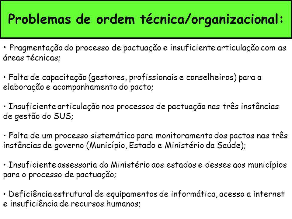 Fragmentação do processo de pactuação e insuficiente articulação com as áreas técnicas; Falta de capacitação (gestores, profissionais e conselheiros)