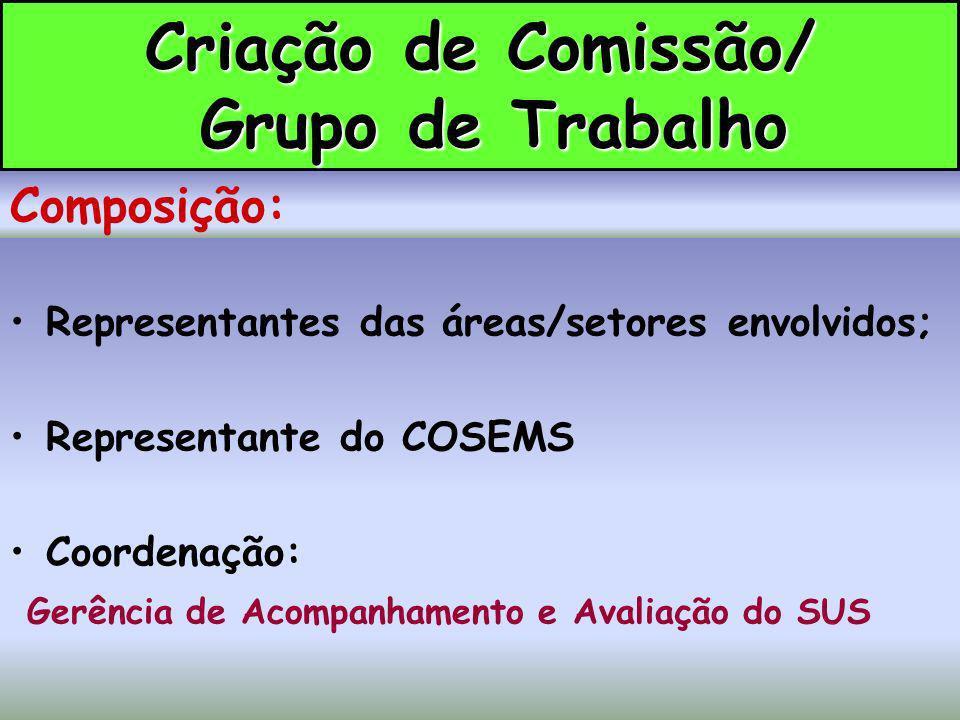 Criação de Comissão/ Grupo de Trabalho Representantes das áreas/setores envolvidos; Representante do COSEMS Coordenação: Gerência de Acompanhamento e