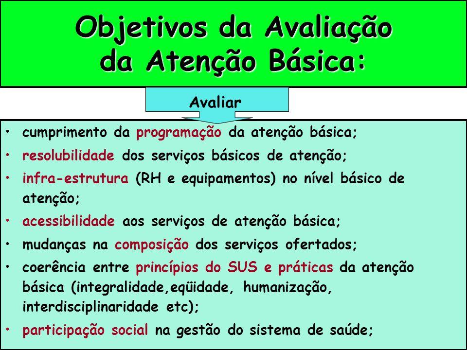 Objetivos da Avaliação da Atenção Básica: cumprimento da programação da atenção básica; resolubilidade dos serviços básicos de atenção; infra-estrutur