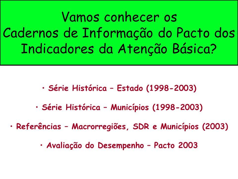 Vamos conhecer os Cadernos de Informação do Pacto dos Indicadores da Atenção Básica? Série Histórica – Estado (1998-2003) Série Histórica – Municípios