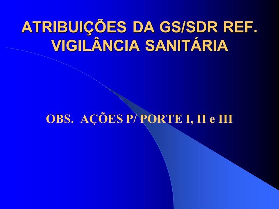 ATRIBUIÇÕES DA GS/SDR REF. VIGILÂNCIA SANITÁRIA OBS. AÇÕES P/ PORTE I, II e III