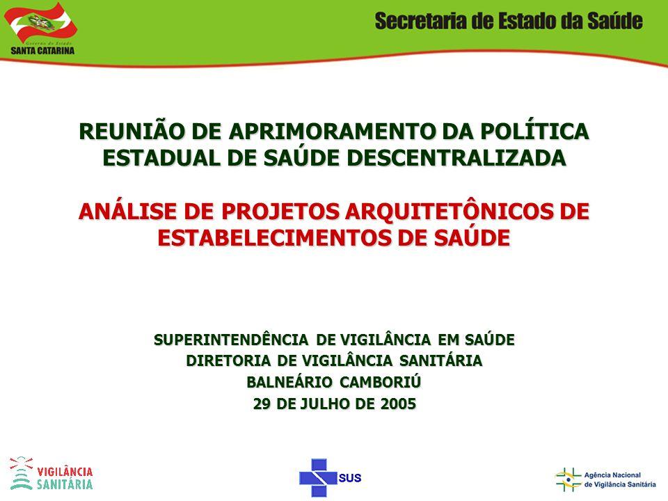 REUNIÃO DE APRIMORAMENTO DA POLÍTICA ESTADUAL DE SAÚDE DESCENTRALIZADA ANÁLISE DE PROJETOS ARQUITETÔNICOS DE ESTABELECIMENTOS DE SAÚDE SUPERINTENDÊNCI